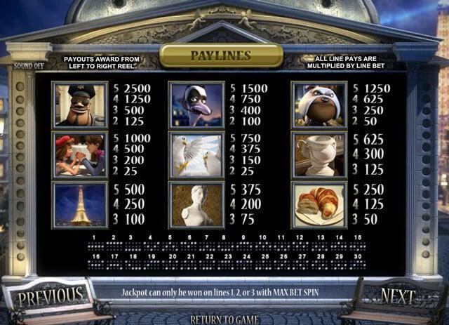 Zdarma automaty A Night in Paris