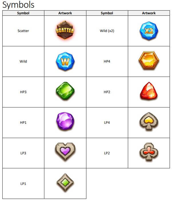 Symboly v herním automat The Gold Volcano