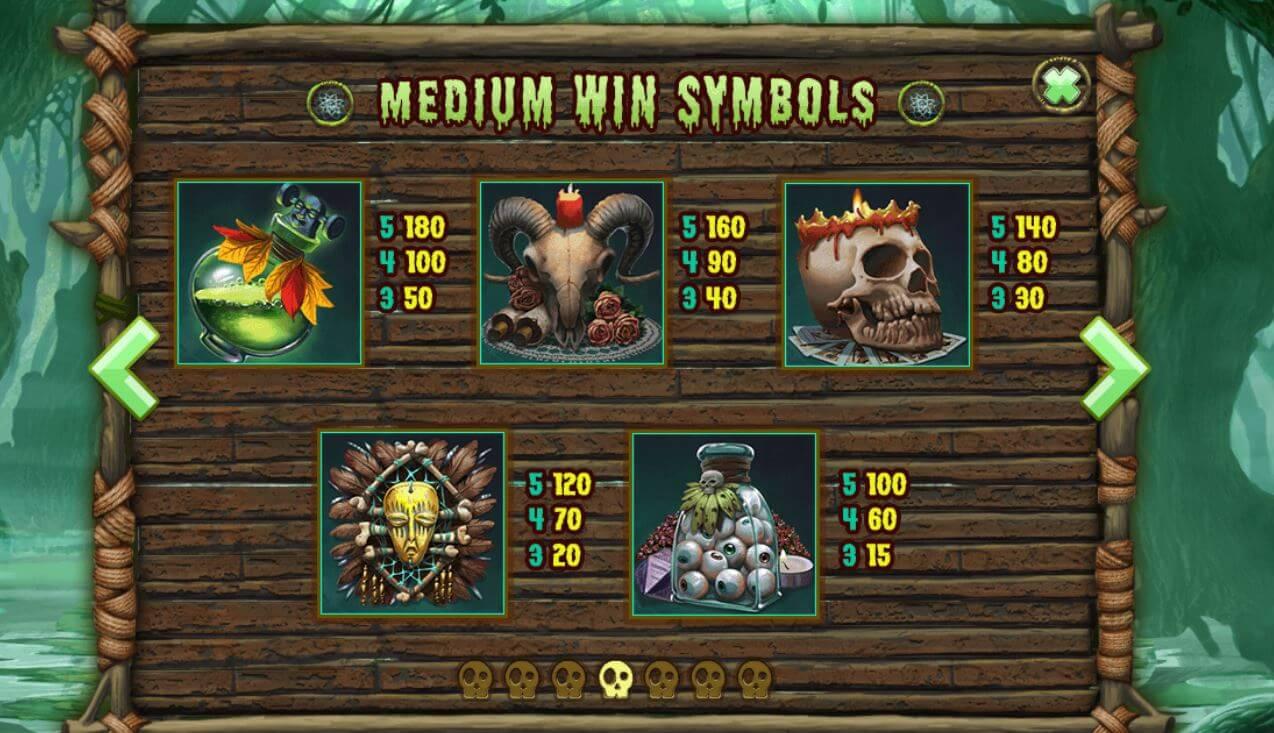 Symboly v herním automat Abundance spell