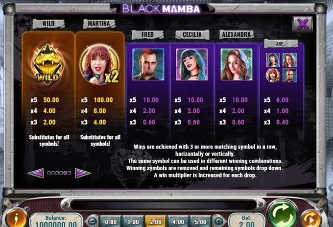 Casino automaty zdarma jako Black Mamba, můžete najít v Českých Kasinech!