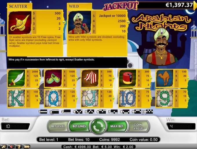 Automaty online jako Arabian Nights ve Spinit Casino