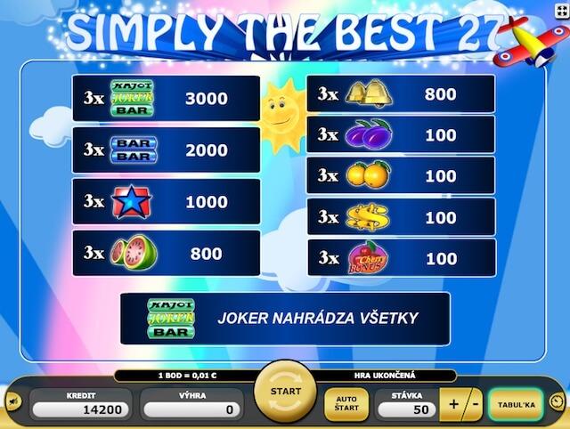 Automaty zdarma Simply the best 27