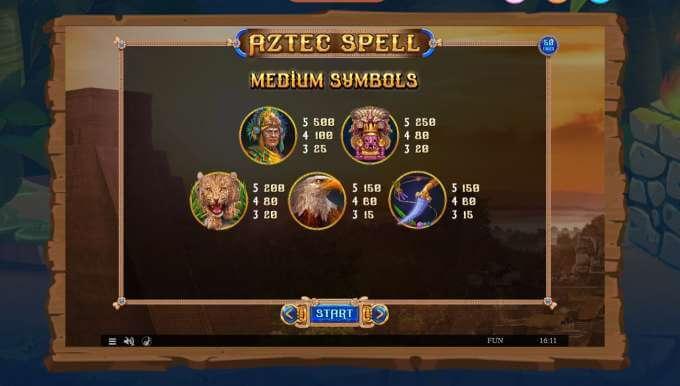 Symboly v herním automat Aztec spell