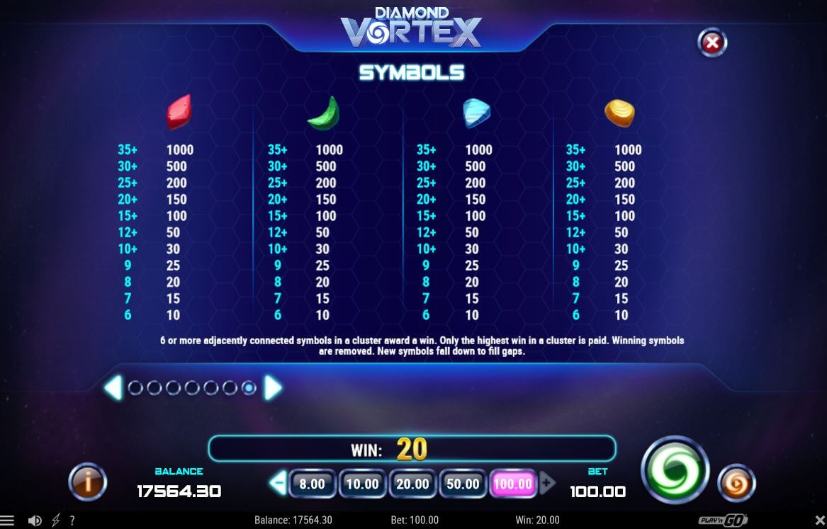Symboly v herním automat Diamond Vortex