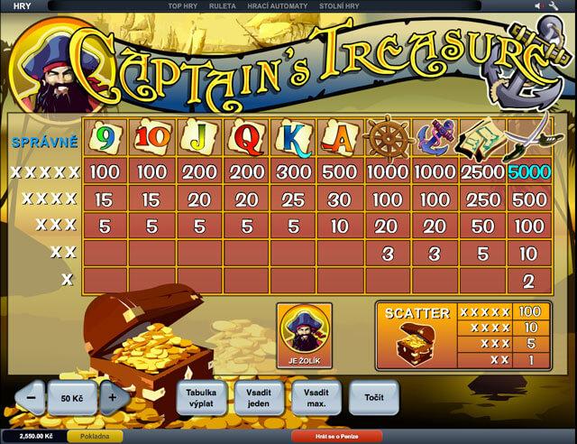 Captain's Treasure herní automat zdarma