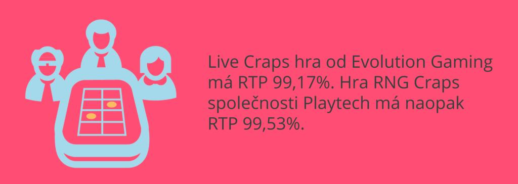 Craps hry: RTP