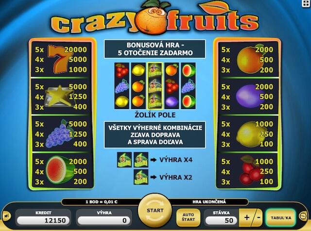 CrazyFruits a všechny hodnoty automatu
