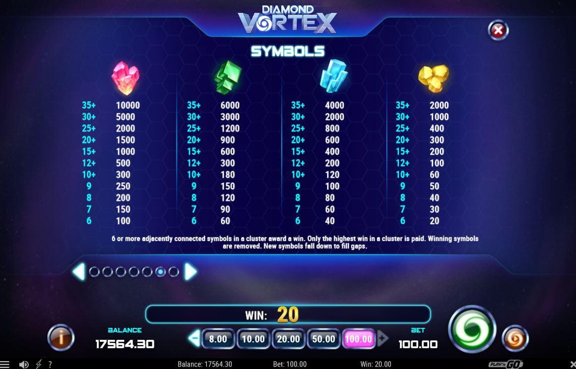Symboly a jejich hodnota pro výhry v Diamond Vortex