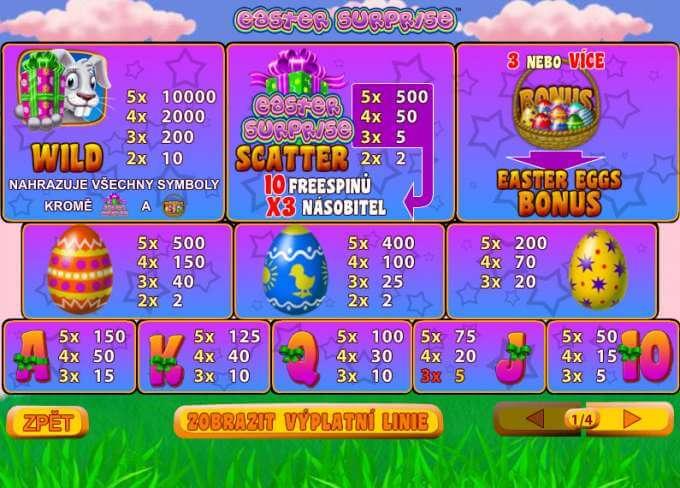 Online bonusy ve hře Easter Surprise