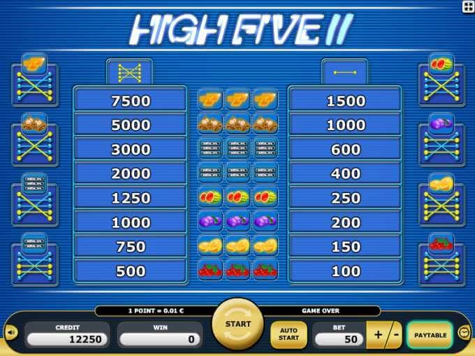 Ukázka výherních symbolů automatu High Five 2