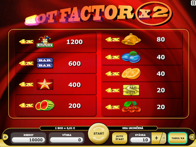 Tabulka všech výherních kombinací v automatu HotFactor