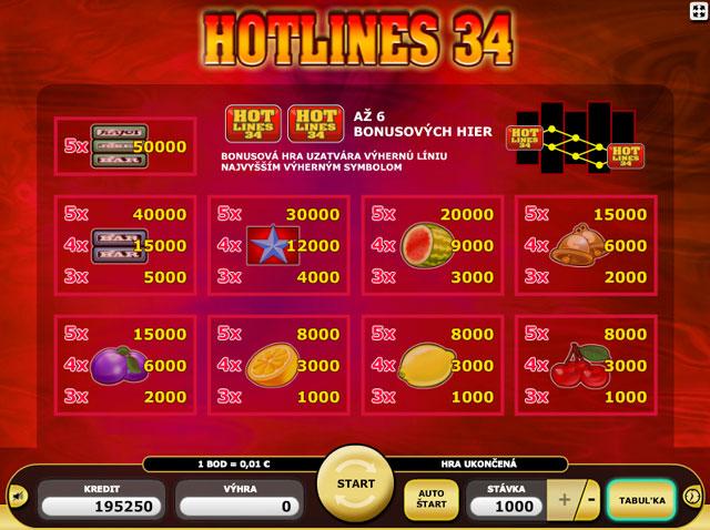 Hotlines 34 herní automat zdarma