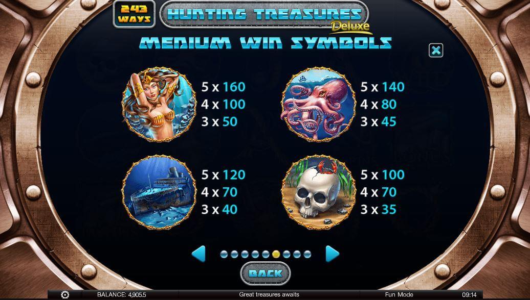 Hunting treasures symboly