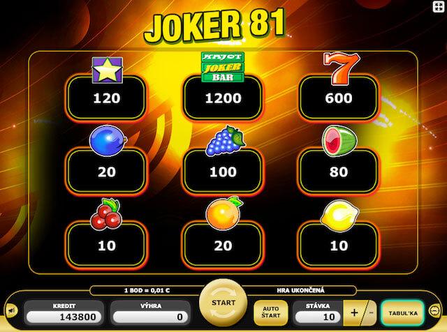 Ukazatel výherních hodnot v automatu Joker 81
