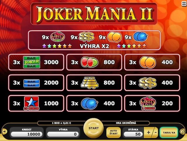 Automaty Joker Mania 2 zdarma v casino Kajot zdarma