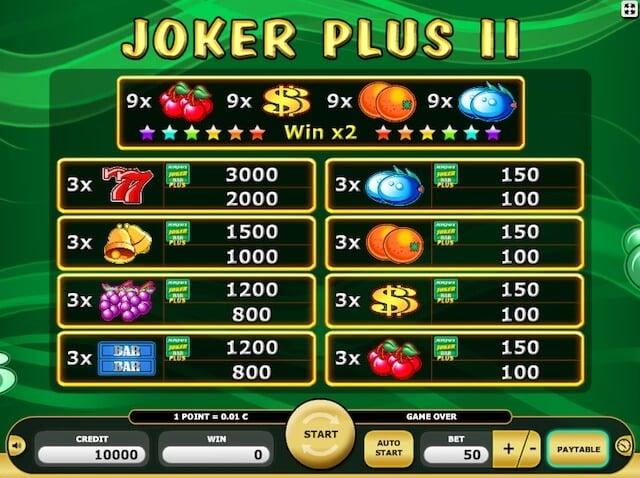 Joker Plus 2 a jeho výherní kombinace