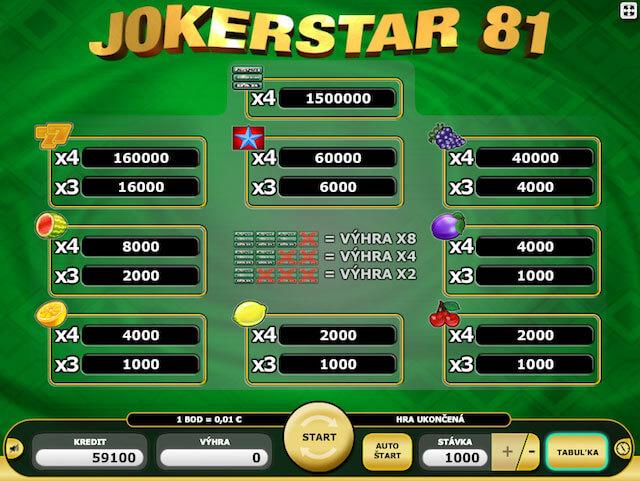 Joker Star 81 výherní automat zdarma
