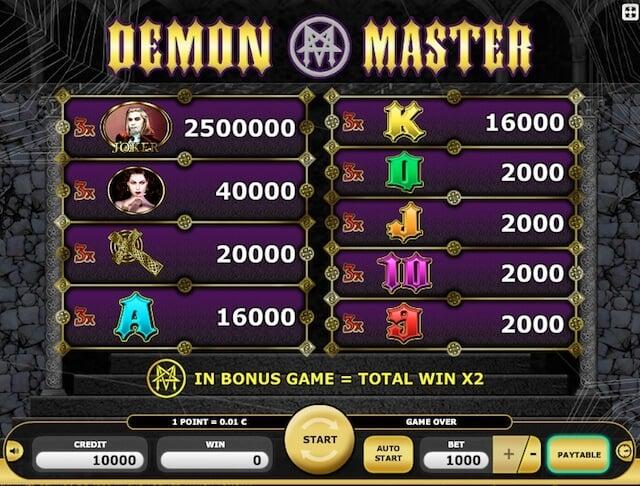 Zahraj si hrací automaty zdarma jako Demon Master