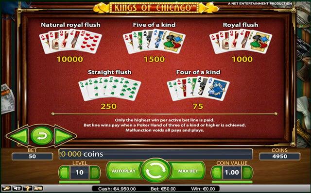 Herní automat Kings of Chicago s karetními symboly