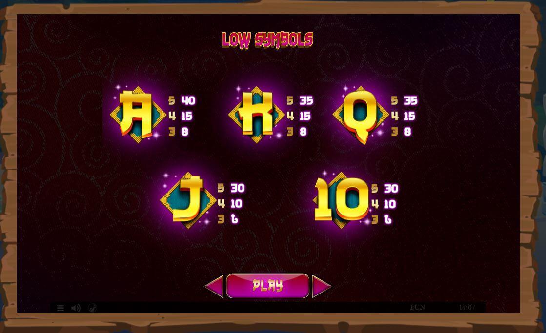 Symboly v herním automat 88 Lucky Symbols