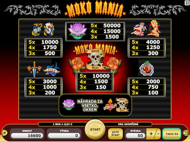 Zahraj si casino hry Kajot v kajotském casinu zdarma. Při vstupu dostaneš online casino bonus zdarma