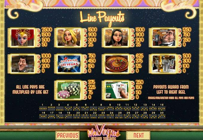 Herní automat zdarma v casinu Superlines Mr. Vegas