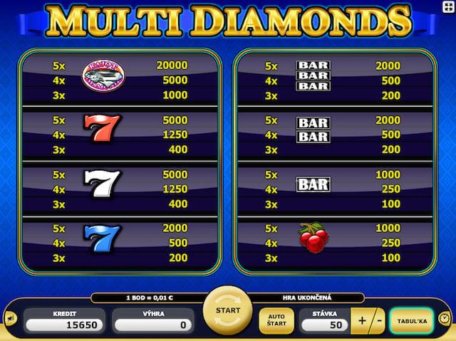 Multi diamonds a jeho výherní bonusy