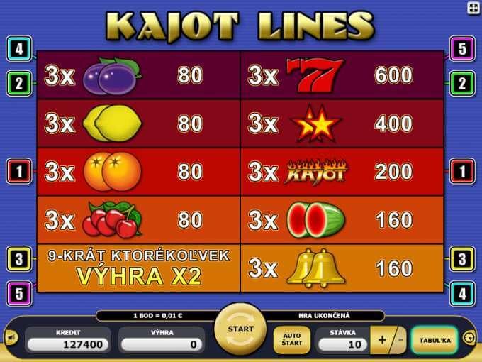 Automaty zdarma Kajot Lines