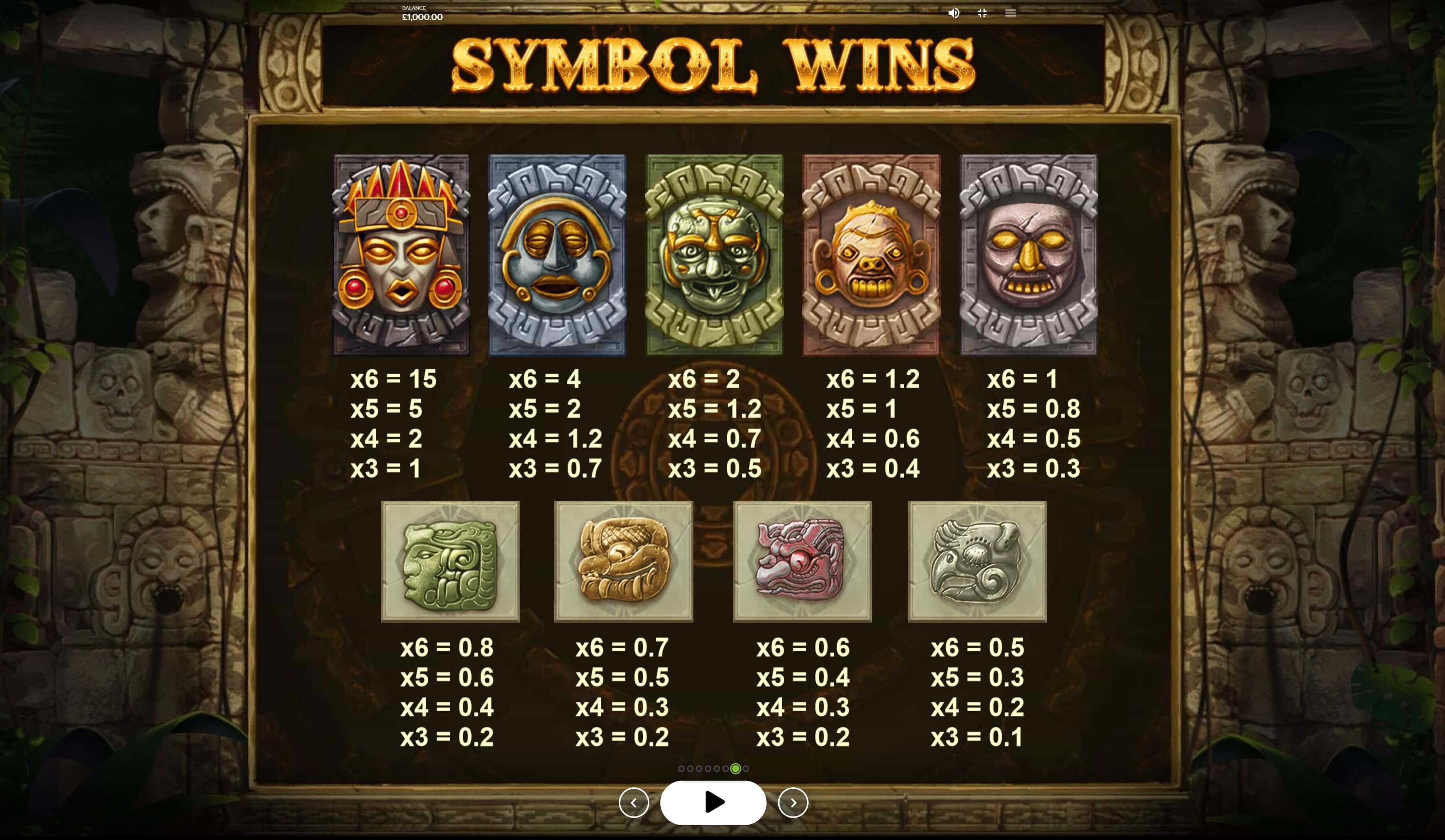 Výherní symboly pro Gonzos Quest Megaways