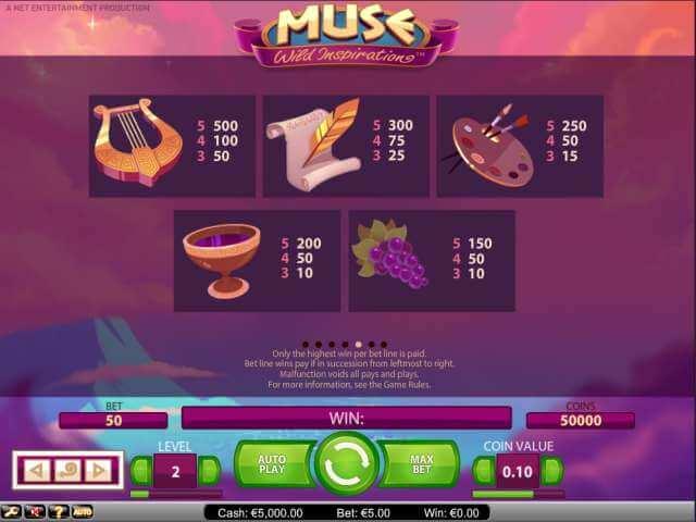 Suprová online casino hra Muse od vývojářů NetEnt právě pro vás!