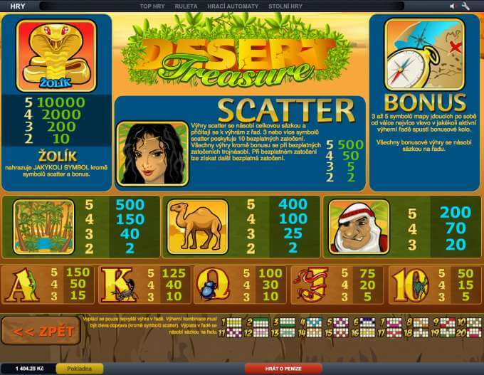 Zahraj si automat zdarma Desert Treasure