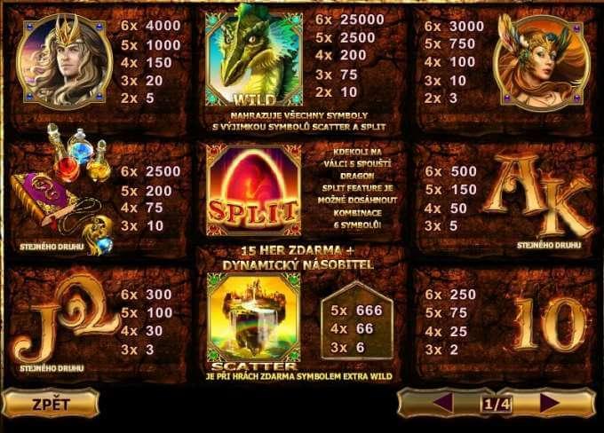 Dragon Kingdom automat bez omezení