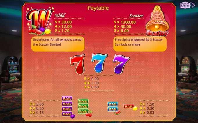 Vyzkoušej si online casino hru Classico