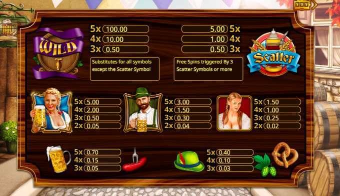 Herní automat Wunderfest zdarma!