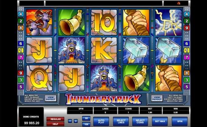 Herní automat Thunderstruck