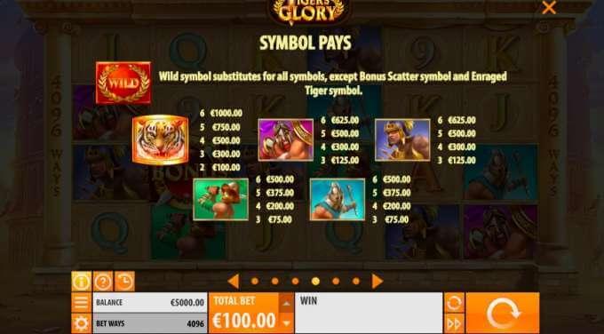 Tiger's Glory herní automat