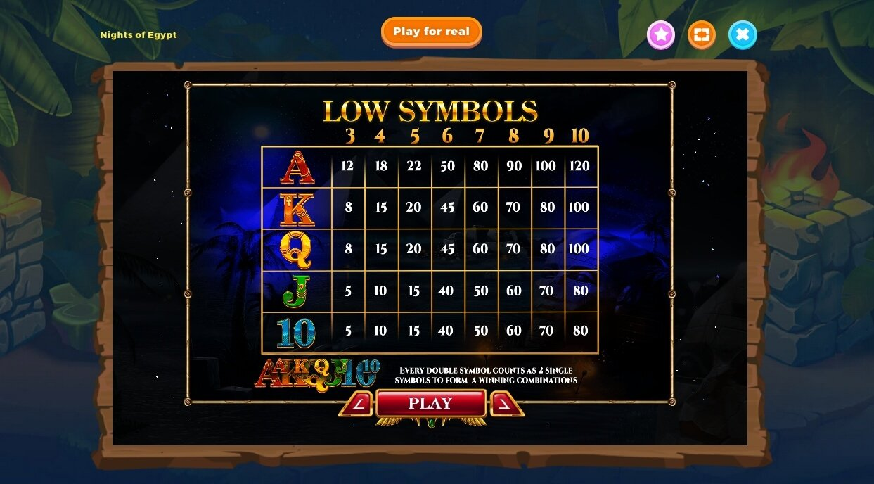 Vyzkoušej si online casinu hru Nights of Egypt a jeho symboly