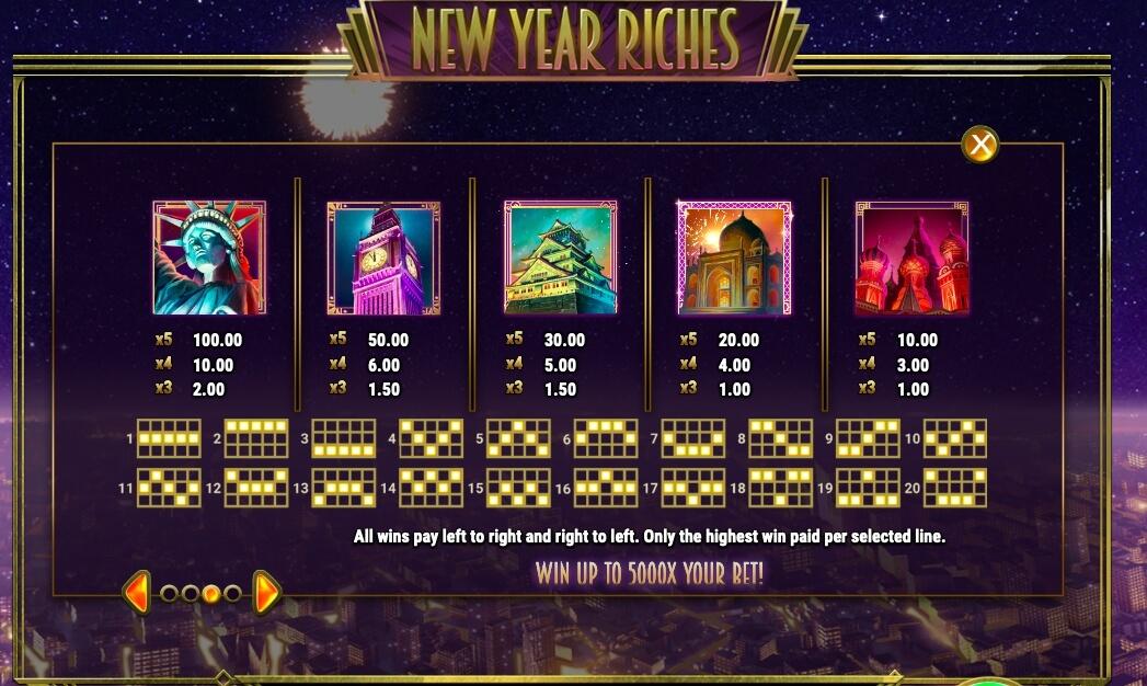 Symboly v herním automat New Year Riches