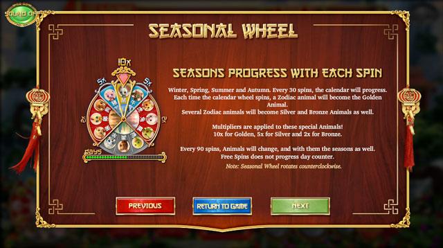 4 Seasons casino automat