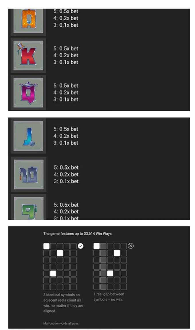 Symboly v herním automat Wildpops