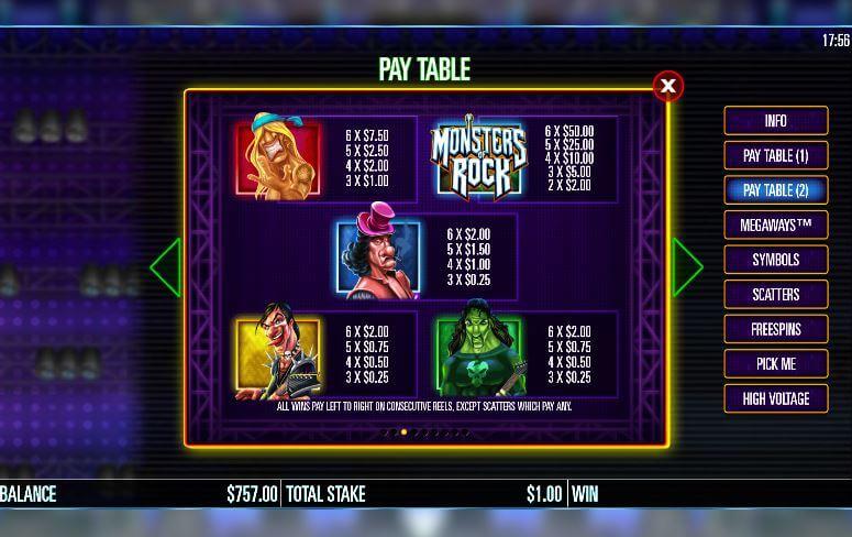 Symboly v herním automat Monsters of Rock Megaways