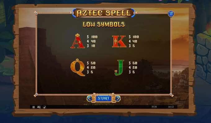 Aztec Spell automat a symboly