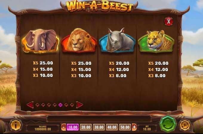 Symboly v herním automat Win a beest