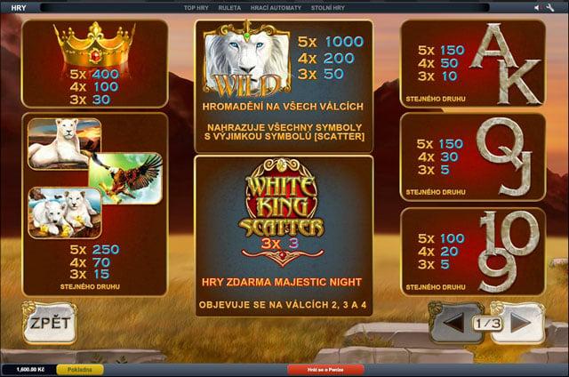 Automaty White King zdarma jsou dostupné na internetu